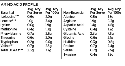 hemp-cacao-nutrition-profile-part2-