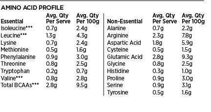 raw-hemp-65-nutrition-profile-part2